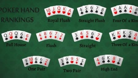 Poker Hand Ranking: How to Evaluate your Poker Hand?