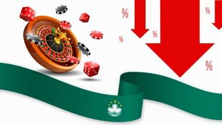 Gaming Revenue in Macau Sees a Huge Drop of 94% in August